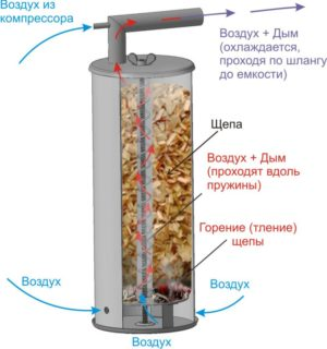 Дымогенератор для холодного копчения 3